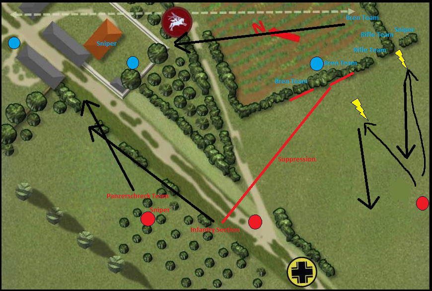 coc-kgvluck-scenario2-2